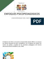 Enfoques Psicopedagogicos Clase 1