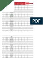 DOCENTE-DE-PRIMARIA-0-A-10 AÑOS -OS.pdf
