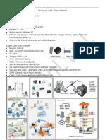 Materi Internet Service Provider (ISP) Kelas XI