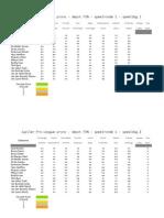 FSN Prono - Jupiler Pro League - speelronde 1
