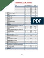 TCPO _ Quantitativo Casa 2