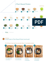 03 Protein for Athletes Ref Visual Guide to Plant Based Proteins