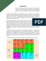 biologiamolecularintroductionproteins conceptos