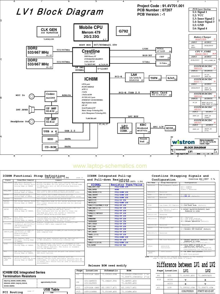 Fujitsu Siemens Amilo Schematic Diagram