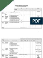 f4 Physics Yearly Plan 09