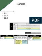 Process element detail