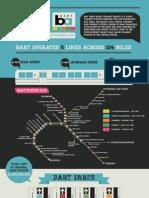 BART Infographic