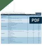 Windows Client Feature Comparison