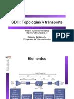TopologiasYTransporteSDH.pdf