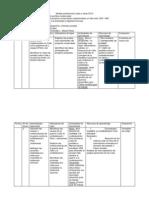Modelo Planificacion