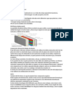Monitores de Pantalla Plana