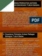 Tema 4. Kesedaran Perkaitan Antara Pelbagai Bahagian Tubuh Badan