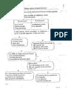 Passé composé vs Imparfait.doc