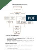 CONSTRUCCIÓN DE UN MODELO MATEMÁTICO
