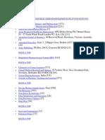 Journals List Pharmacy