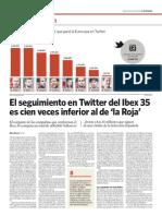 El Seguimiento en Twitter Del Ibex 35 Es Cien Veces Inferior Al de La Roja
