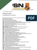 APSN Language Resources KAMUS LSM
