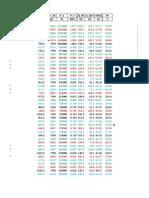 valores e dados faixas.xlsx