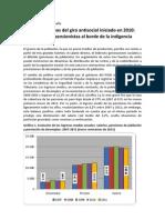 Barometro Social de España - Signos del giro antisocial iniciados en 2010