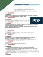 55326543 Los 22 Departamentos de Guatemala
