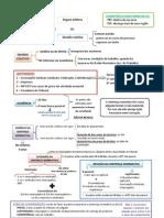 DISSÍDIO COLETIVO.pdf