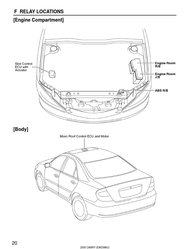 Toyota Camry 2005 electrical wiring diagrams EWD586U