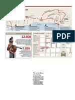 2da Invasión -afiche Clarín.pdf