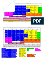 quimicobiologoclinico materias