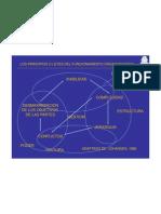Microsoft Power Point - Diapositiva Leyes de Funcionamiento Organizacional [Modo de ad