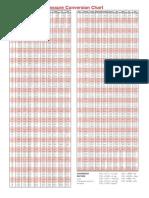 Pressure_conversion_chart.pdf