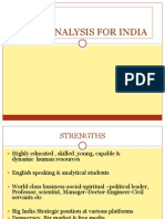 Swot Analysis for India