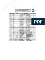 RESULTADOS Y CLASIFICACIONES DE LA 1  LIGA LOCAL DE FÚTBOL 7