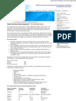 India Software Development