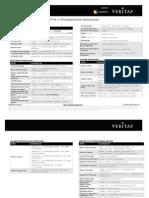 VxVM Storage Foundation 4.1 Commands