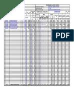 Depreciación de Activos Fijos (Propiedades Plantas y Equipos)