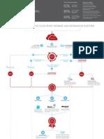 SQL Server 2012 Certification Interactive Visual Guide