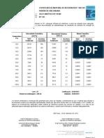 certificado_IPT-101