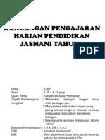 155099353 Rancangan Pengajaran Harian Pendidikan Jasmani Tahun 3