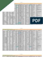 File798-elaboradores