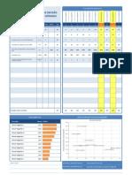 RDP0033 Reidasplanilhas Tomada de Decisao Baseada Em Requisitos
