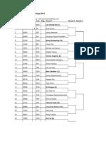 Draws BWF World Championships 2013 22 July