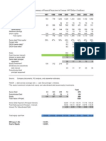 Mozal Excel