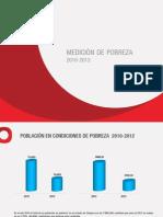 Medición de pobreza para el año 2012