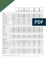 3 Series Touring Datasheet