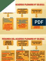 resumen del acuerdo plenario nº 03-2011.pptx
