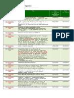 Normas de Referencia Vigentes NRF