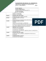Calendarizacion Anual de Contenidos Lenguaje