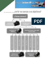 El Dilema - Donde Invertir en Cuerpo o en Objetivo.pdf