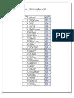 Porcentajes Comunas Alianza 2000-10