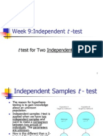test for independent samples